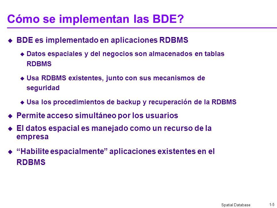 Spatial Database 1-5 Cómo se implementan las BDE.