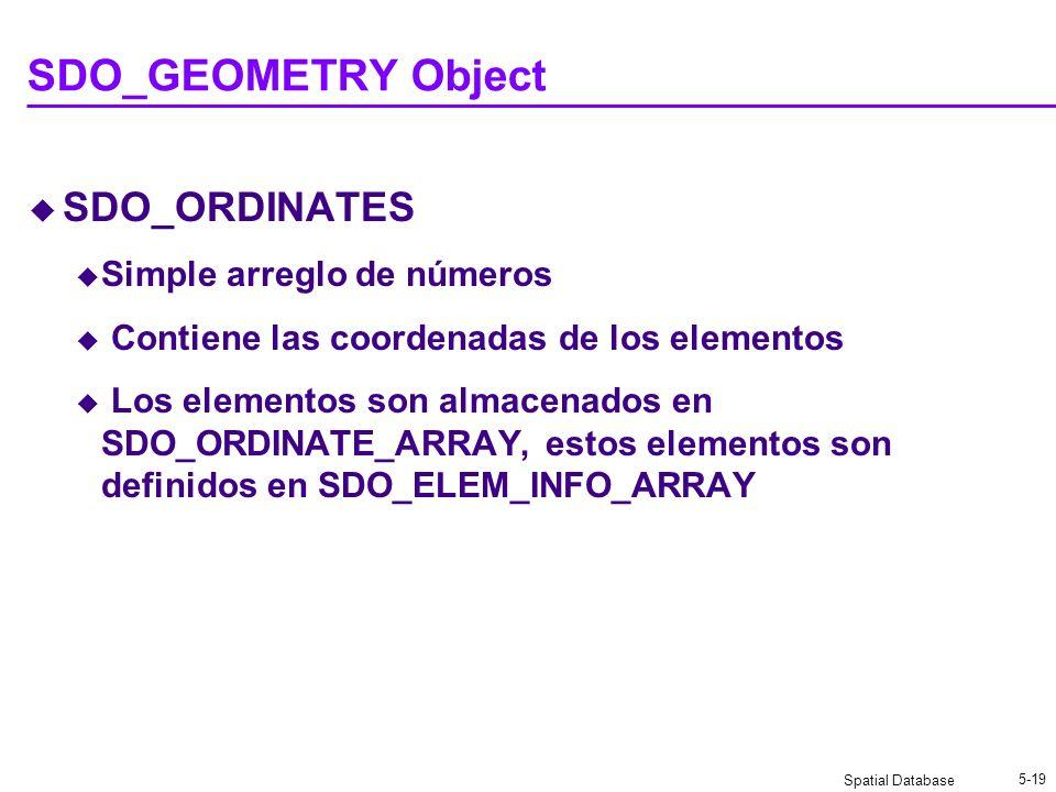 Spatial Database 5-19 SDO_GEOMETRY Object SDO_ORDINATES Simple arreglo de números Contiene las coordenadas de los elementos Los elementos son almacenados en SDO_ORDINATE_ARRAY, estos elementos son definidos en SDO_ELEM_INFO_ARRAY