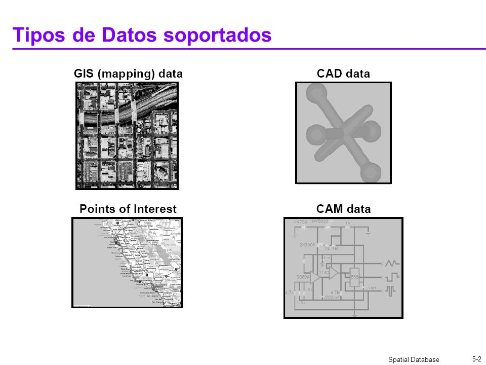 Spatial Database 5-13 SDO_GEOMETRY Object