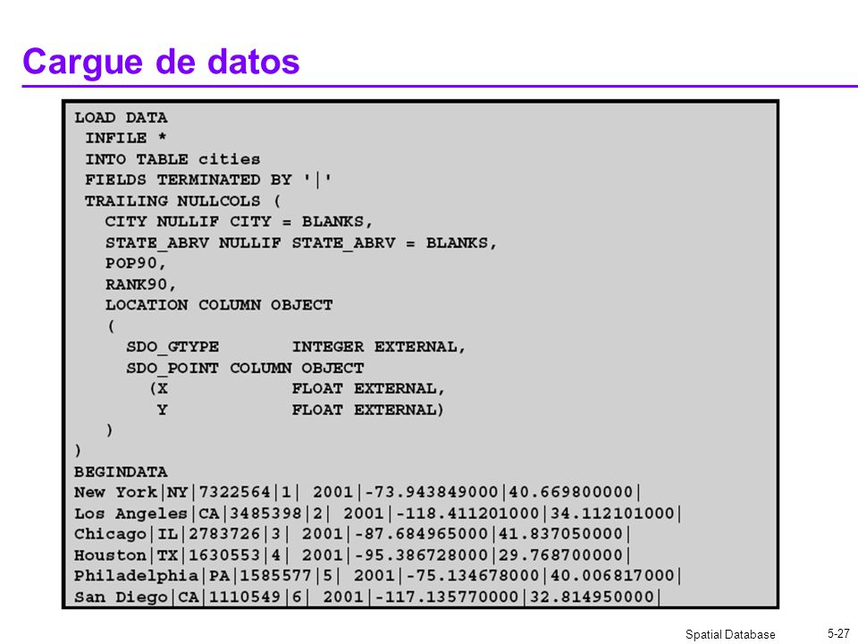 Spatial Database 5-27 Cargue de datos