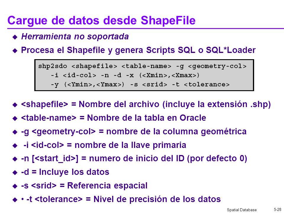 Spatial Database 5-28 Cargue de datos desde ShapeFile Herramienta no soportada Procesa el Shapefile y genera Scripts SQL o SQL*Loader = Nombre del archivo (incluye la extensión.shp) = Nombre de la tabla en Oracle -g = nombre de la columna geométrica -i = nombre de la llave primaria -n [ ] = numero de inicio del ID (por defecto 0) -d = Incluye los datos -s = Referencia espacial -t = Nivel de precisión de los datos