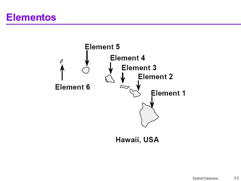 Spatial Database 5-5 Elementos