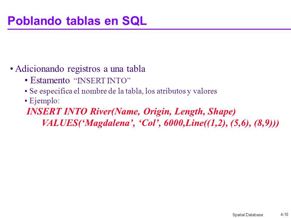 Spatial Database 4-10 Poblando tablas en SQL Adicionando registros a una tabla Estamento INSERT INTO Se especifica el nombre de la tabla, los atributo
