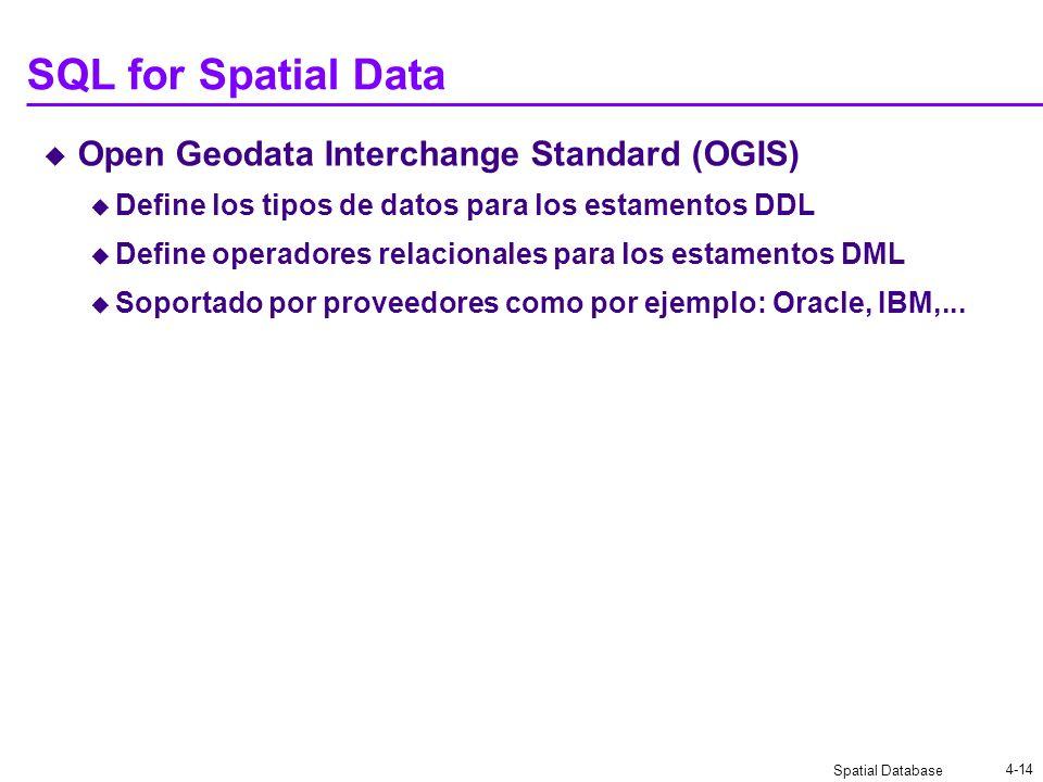 Spatial Database 4-14 SQL for Spatial Data Open Geodata Interchange Standard (OGIS) Define los tipos de datos para los estamentos DDL Define operadore