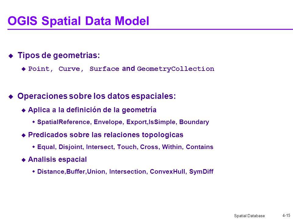 Spatial Database 4-15 OGIS Spatial Data Model Tipos de geometrias: Point, Curve, Surface and GeometryCollection Operaciones sobre los datos espaciales