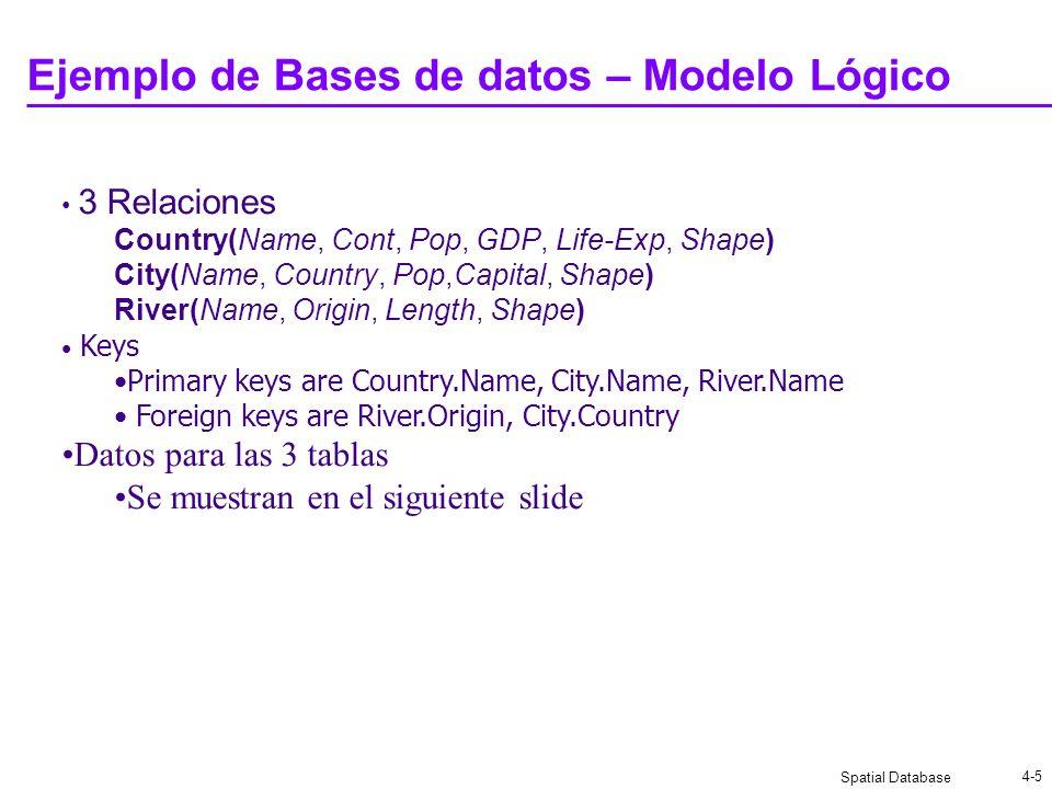 Spatial Database 4-5 Ejemplo de Bases de datos – Modelo Lógico 3 Relaciones Country(Name, Cont, Pop, GDP, Life-Exp, Shape) City(Name, Country, Pop,Cap