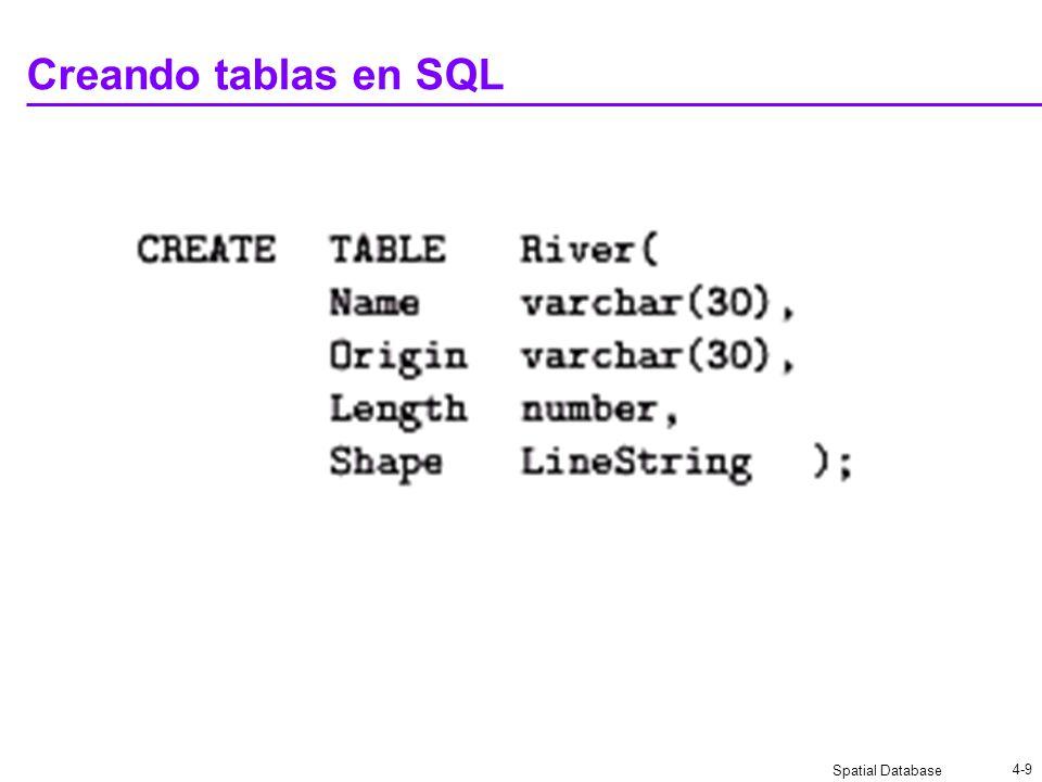 Spatial Database 4-10 Poblando tablas en SQL Adicionando registros a una tabla Estamento INSERT INTO Se especifica el nombre de la tabla, los atributos y valores Ejemplo: INSERT INTO River(Name, Origin, Length, Shape) VALUES(Magdalena, Col, 6000,Line((1,2), (5,6), (8,9)))
