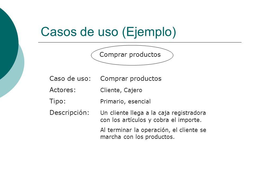 Casos de uso Curso normal de eventos Acción del ActorRespuesta del Sistema 1.