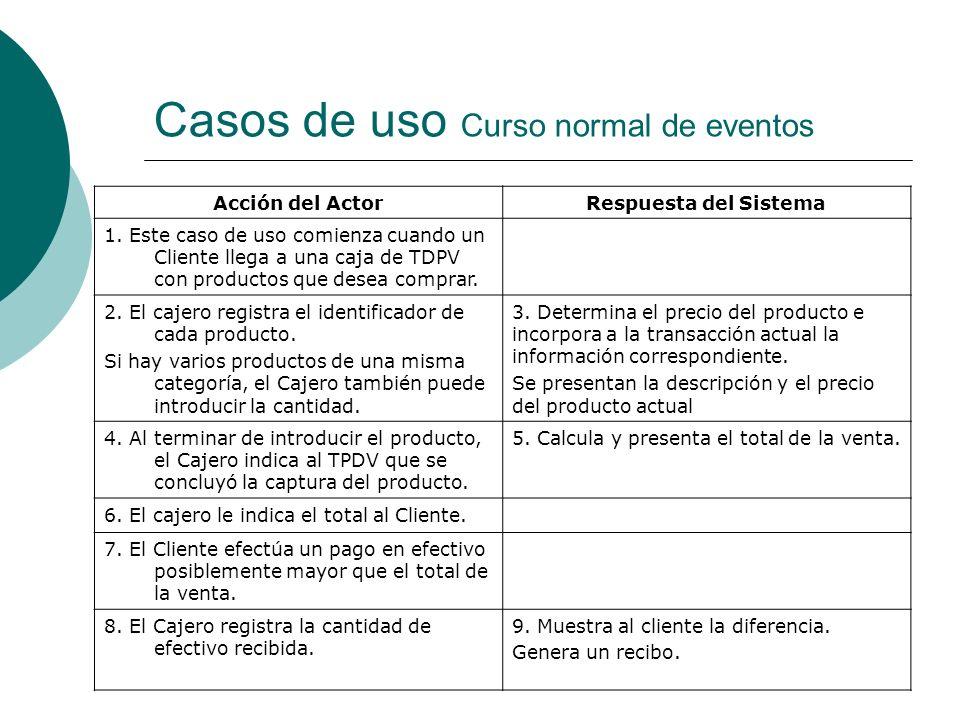 Casos de uso Curso normal de eventos II Acción del ActorRespuesta del Sistema 10.