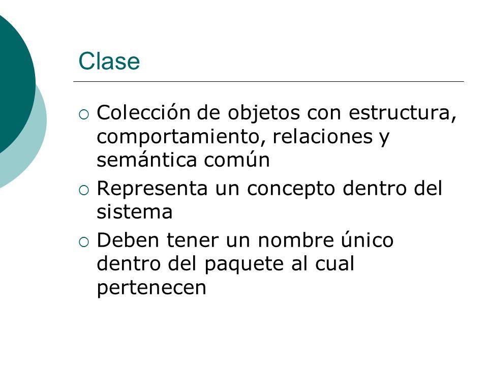 Clase Colección de objetos con estructura, comportamiento, relaciones y semántica común Representa un concepto dentro del sistema Deben tener un nombr