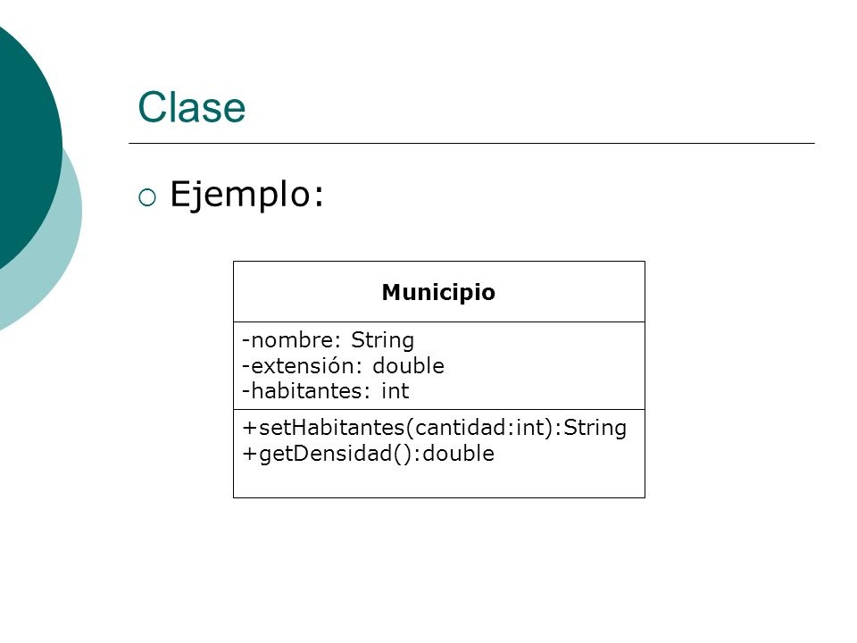 Clase Ejemplo: Municipio -nombre: String -extensión: double -habitantes: int +setHabitantes(cantidad:int):String +getDensidad():double