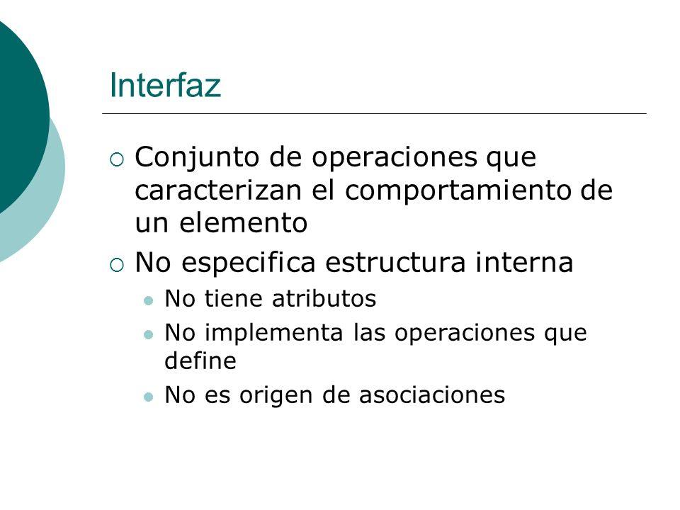 Interfaz Conjunto de operaciones que caracterizan el comportamiento de un elemento No especifica estructura interna No tiene atributos No implementa l