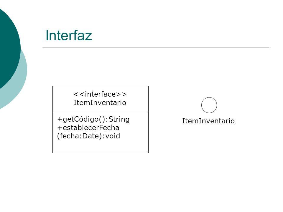 Interfaz ItemInventario > ItemInventario +getCódigo():String +establecerFecha (fecha:Date):void