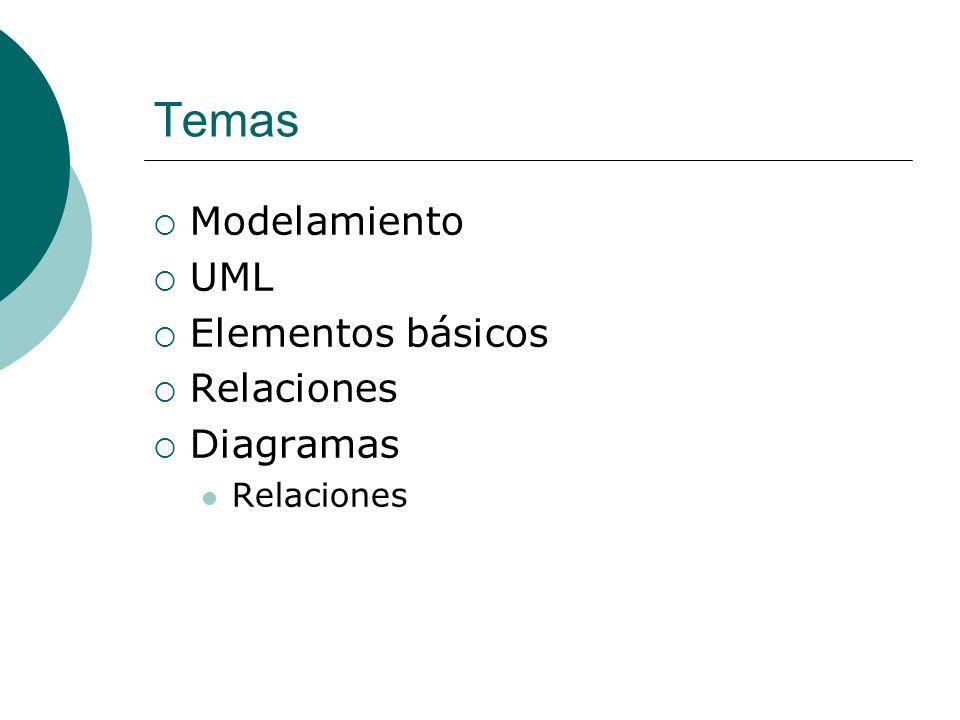 Temas Modelamiento UML Elementos básicos Relaciones Diagramas Relaciones