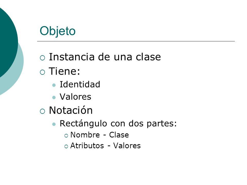 Objeto Instancia de una clase Tiene: Identidad Valores Notación Rectángulo con dos partes: Nombre - Clase Atributos - Valores