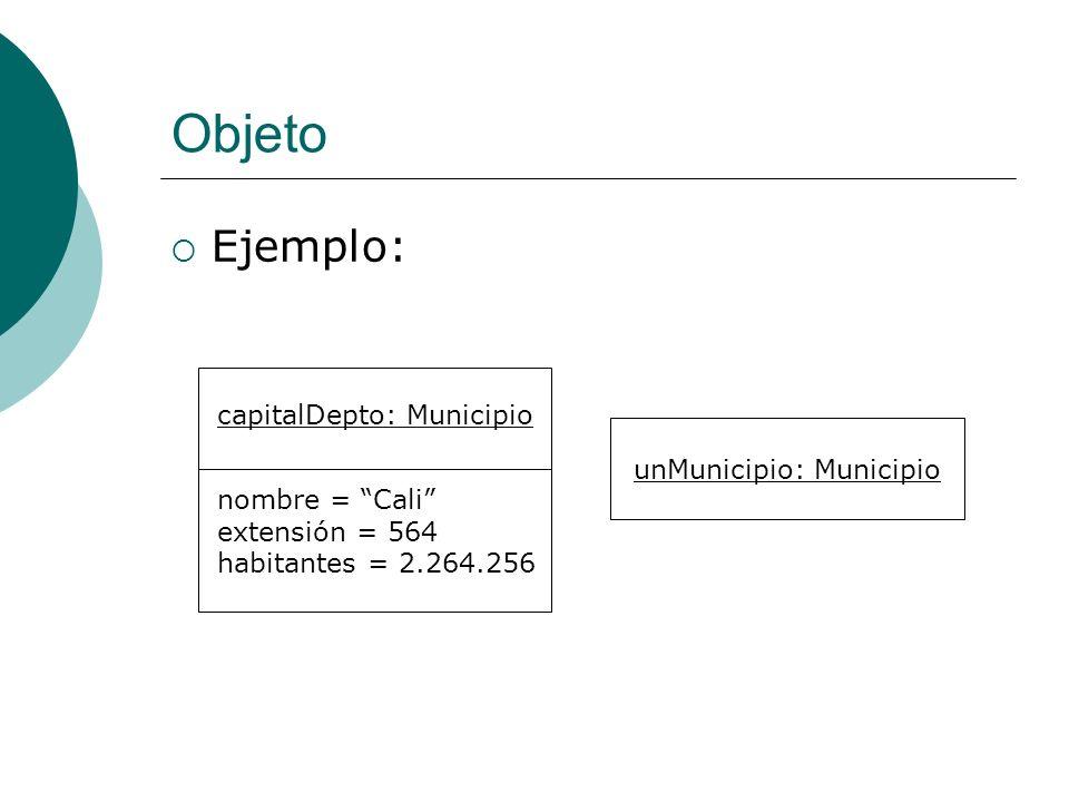 Objeto Ejemplo: capitalDepto: Municipio nombre = Cali extensión = 564 habitantes = 2.264.256 unMunicipio: Municipio