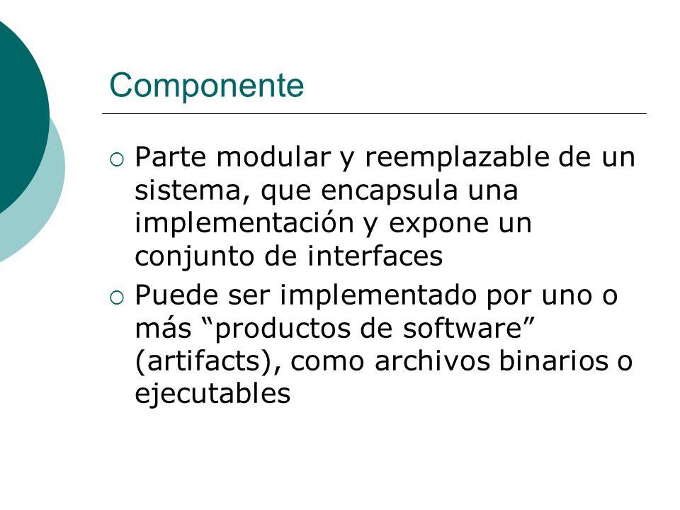 Componente Parte modular y reemplazable de un sistema, que encapsula una implementación y expone un conjunto de interfaces Puede ser implementado por