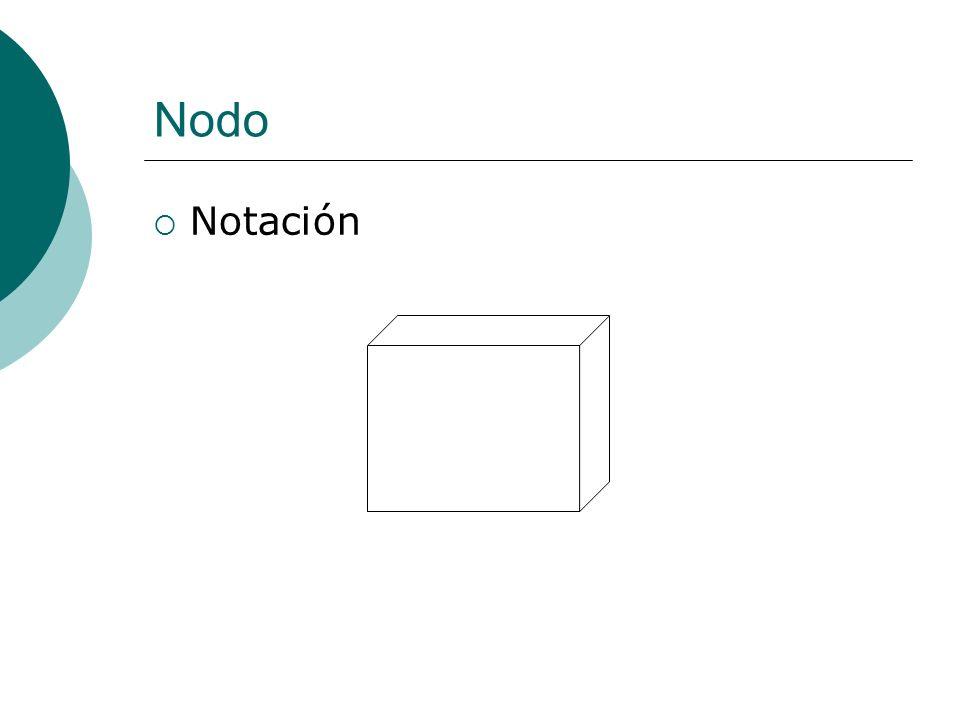 Nodo Notación
