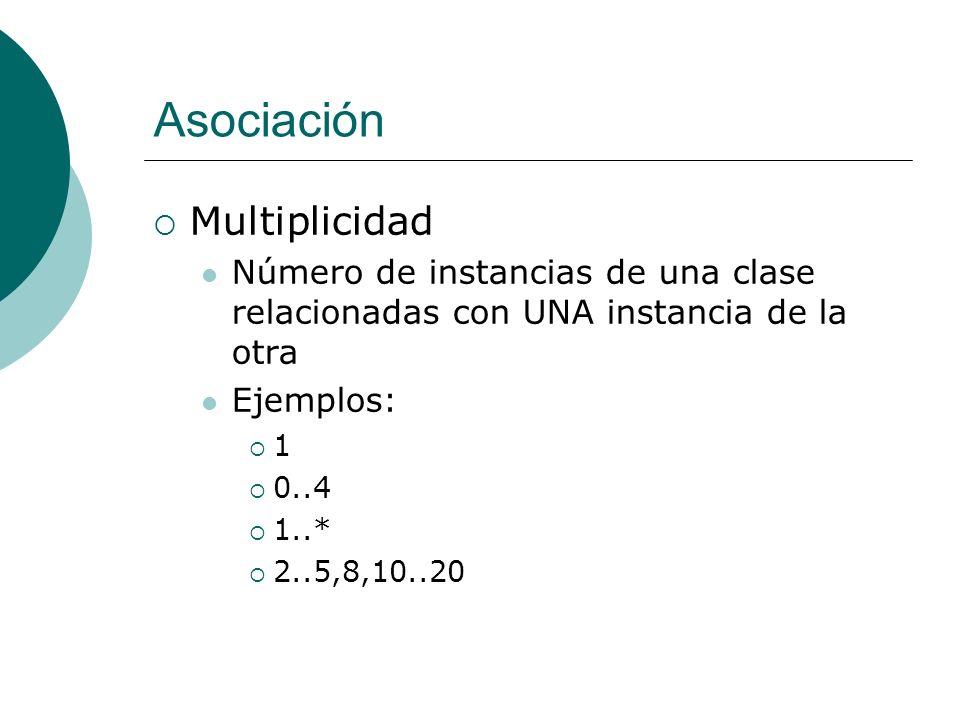 Asociación Multiplicidad Número de instancias de una clase relacionadas con UNA instancia de la otra Ejemplos: 1 0..4 1..* 2..5,8,10..20
