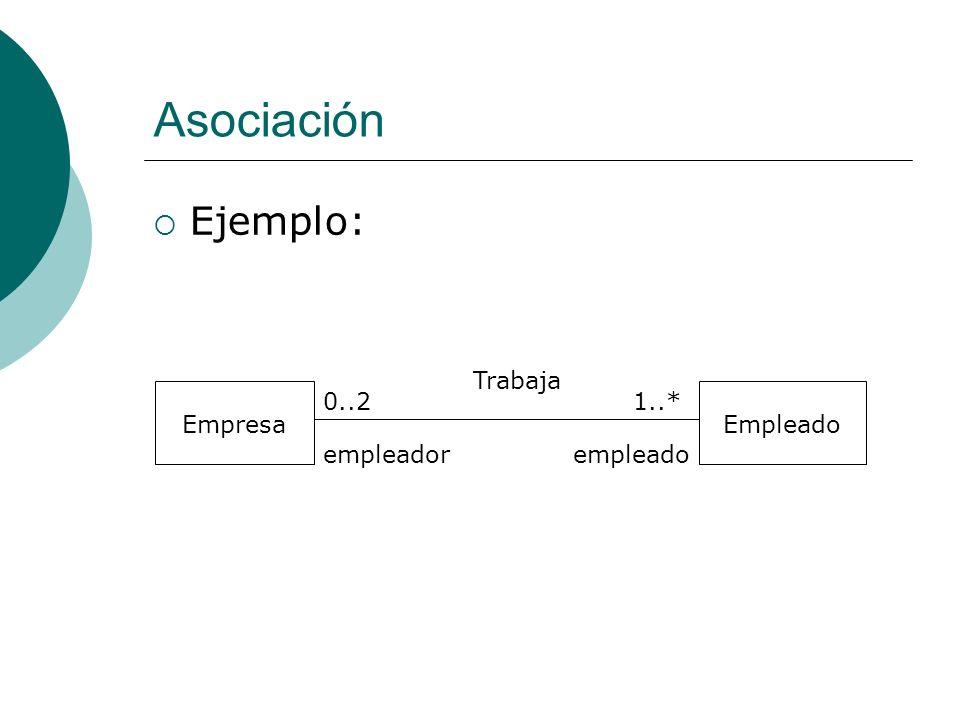 Asociación Ejemplo: EmpresaEmpleado empleadorempleado Trabaja 1..*0..2