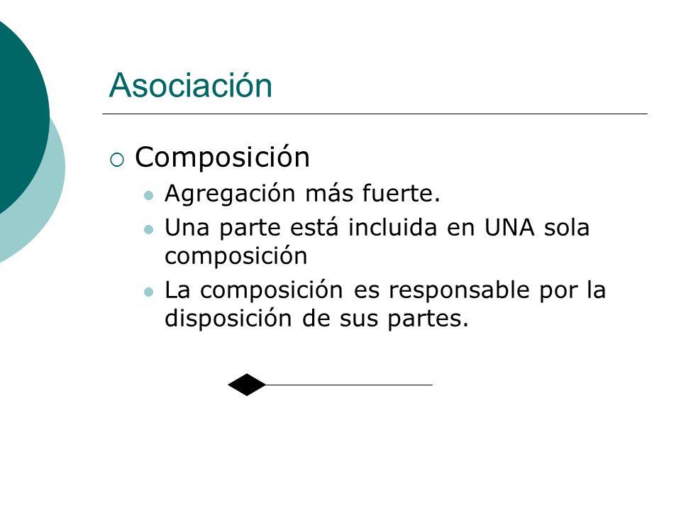Asociación Composición Agregación más fuerte. Una parte está incluida en UNA sola composición La composición es responsable por la disposición de sus