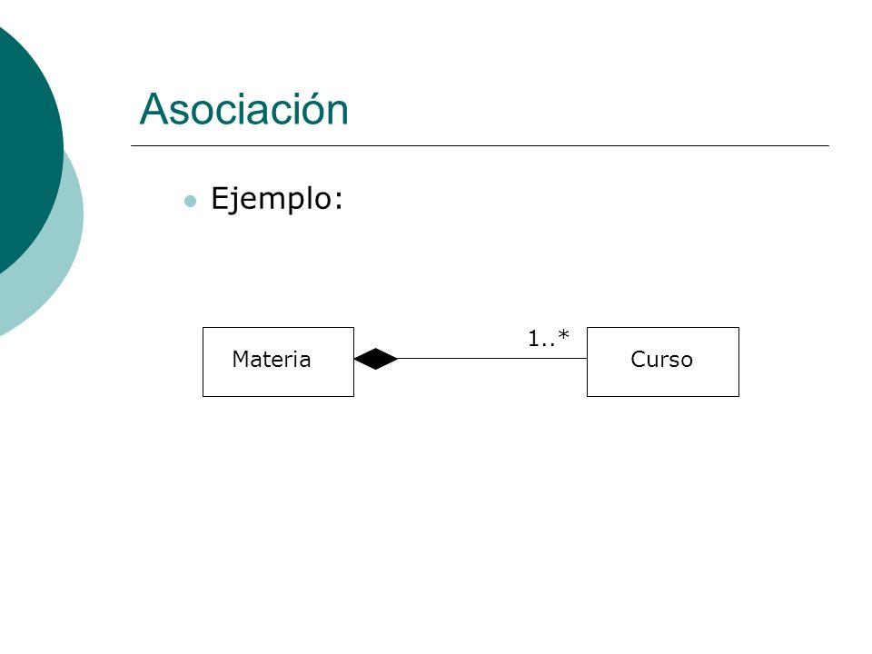 Asociación Ejemplo: MateriaCurso 1..*