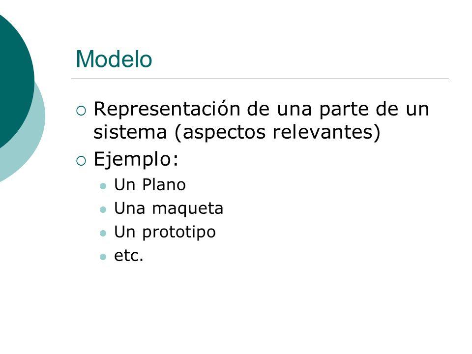 Modelo Representación de una parte de un sistema (aspectos relevantes) Ejemplo: Un Plano Una maqueta Un prototipo etc.