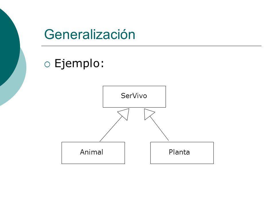 Generalización Ejemplo: SerVivo AnimalPlanta