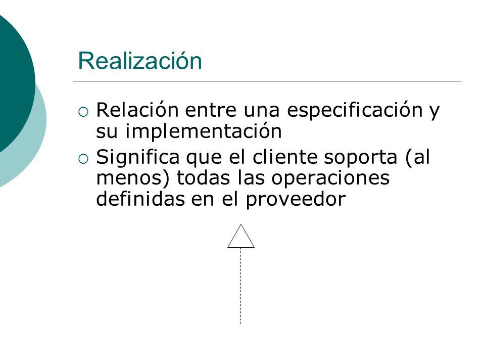 Realización Relación entre una especificación y su implementación Significa que el cliente soporta (al menos) todas las operaciones definidas en el pr