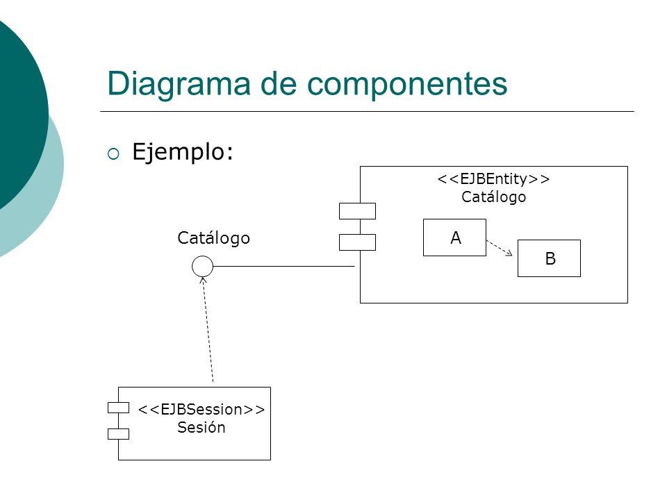 Diagrama de componentes Ejemplo: > Catálogo A B > Sesión Catálogo