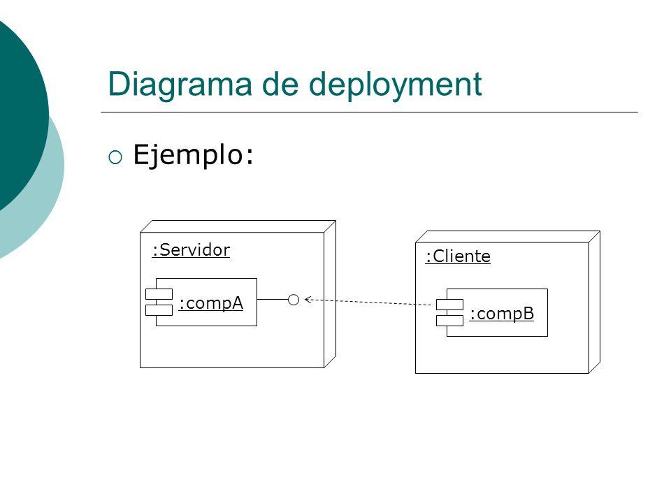 Diagrama de deployment Ejemplo: :compB :compA :Cliente :Servidor