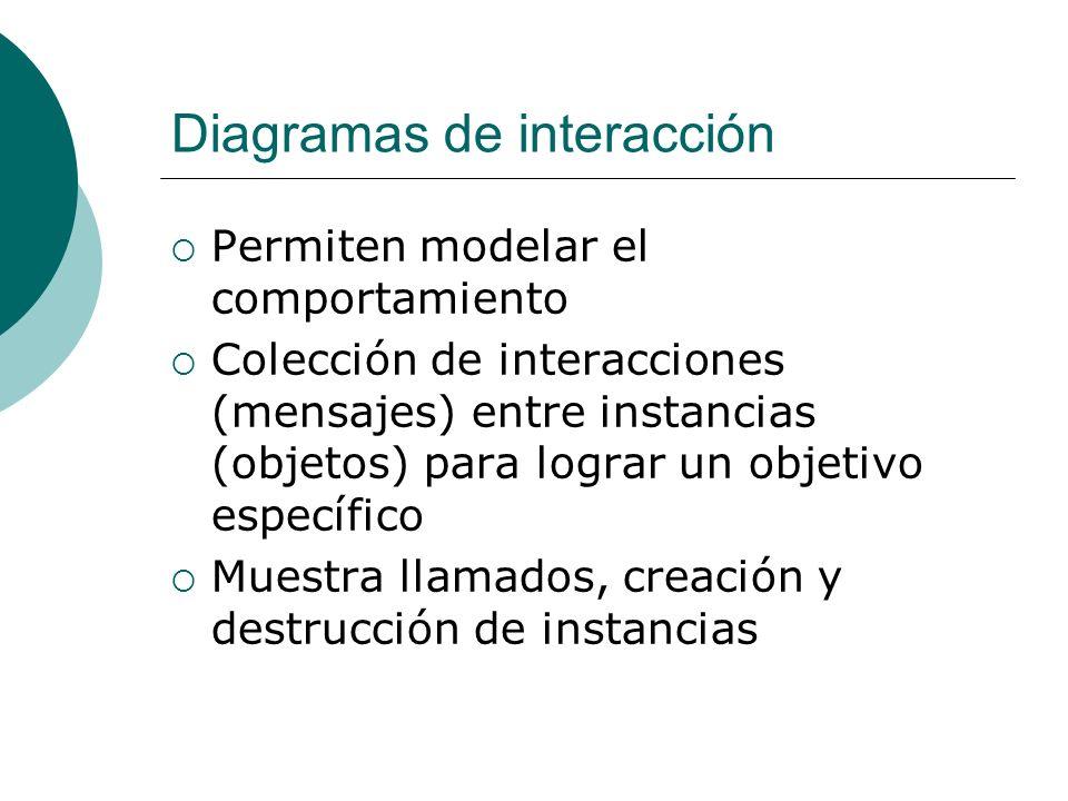 Diagramas de interacción Permiten modelar el comportamiento Colección de interacciones (mensajes) entre instancias (objetos) para lograr un objetivo e