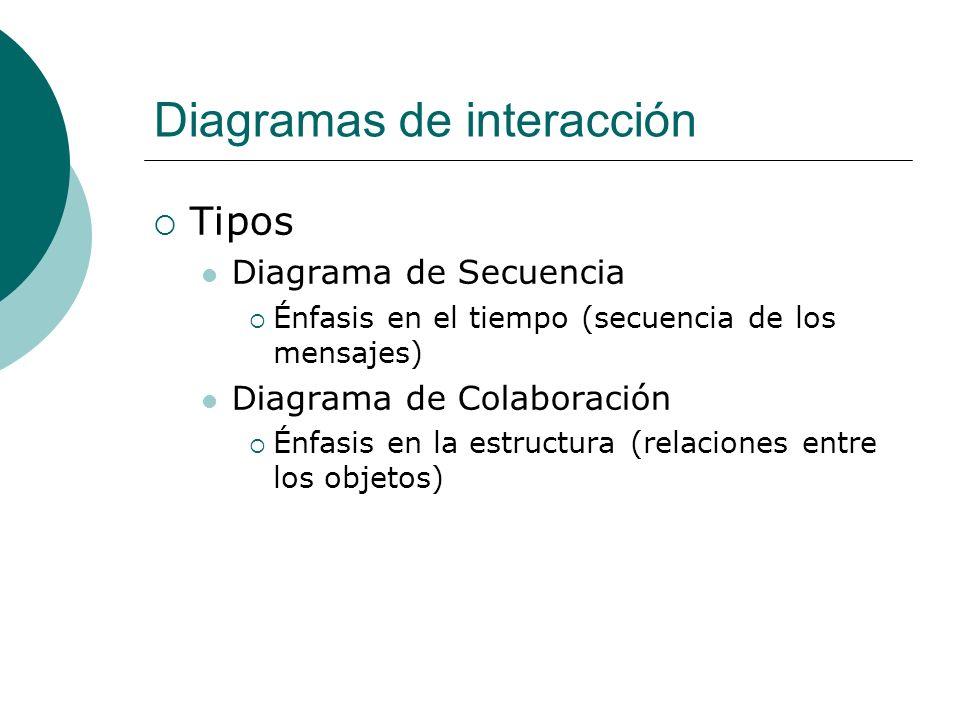 Diagramas de interacción Tipos Diagrama de Secuencia Énfasis en el tiempo (secuencia de los mensajes) Diagrama de Colaboración Énfasis en la estructur