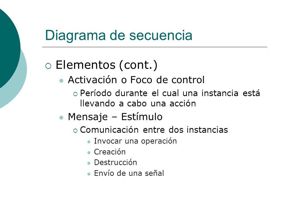Diagrama de secuencia Elementos (cont.) Activación o Foco de control Período durante el cual una instancia está llevando a cabo una acción Mensaje – E