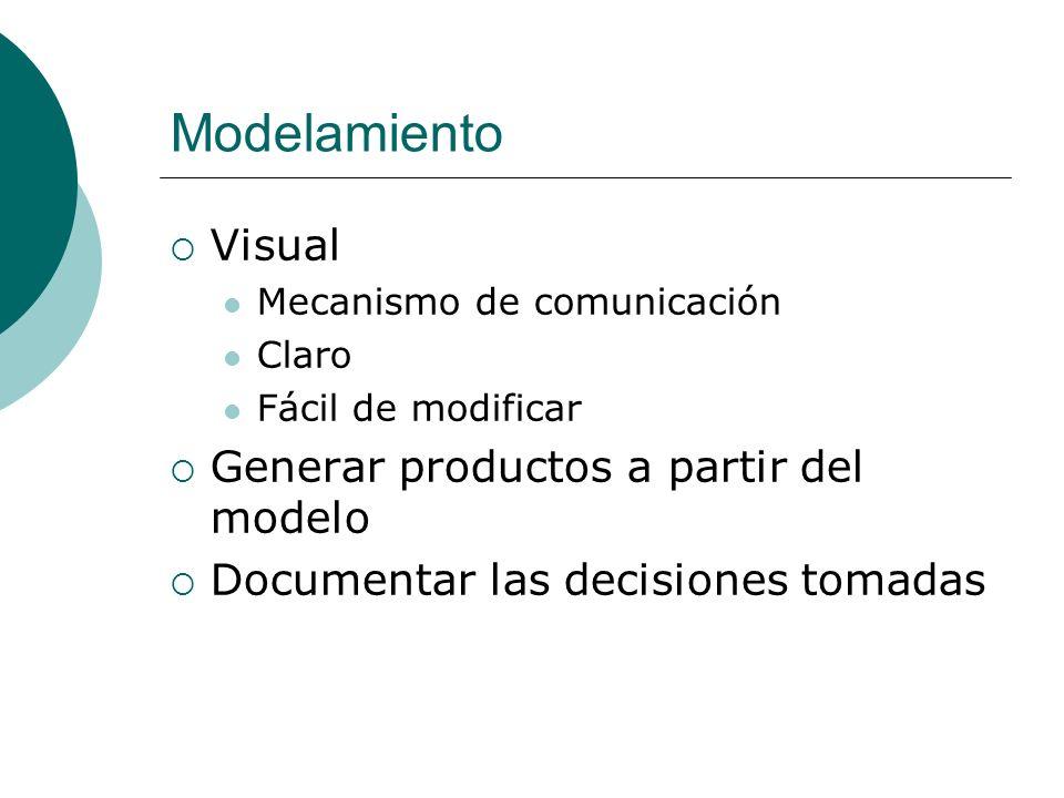 Modelamiento Visual Mecanismo de comunicación Claro Fácil de modificar Generar productos a partir del modelo Documentar las decisiones tomadas