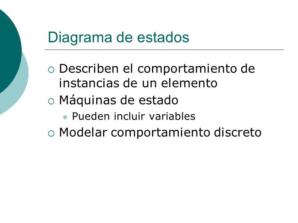 Diagrama de estados Describen el comportamiento de instancias de un elemento Máquinas de estado Pueden incluir variables Modelar comportamiento discre