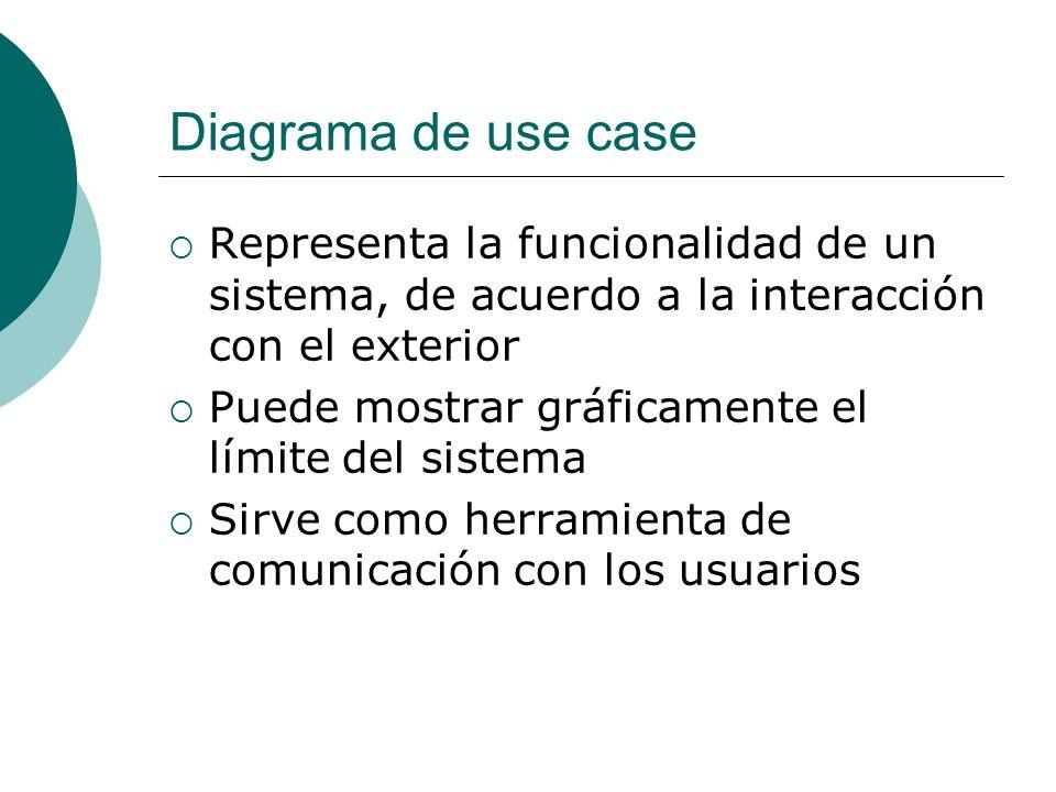 Diagrama de use case Representa la funcionalidad de un sistema, de acuerdo a la interacción con el exterior Puede mostrar gráficamente el límite del s