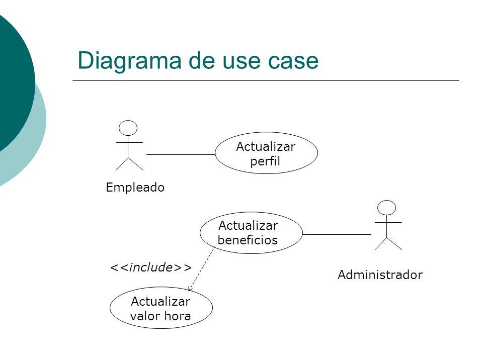 Diagrama de use case Empleado Actualizar perfil Actualizar beneficios Administrador Actualizar valor hora >