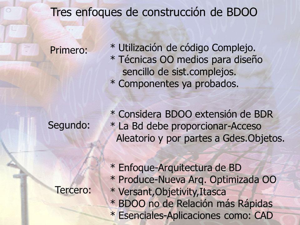 Tres enfoques de construcción de BDOO Primero: * Utilización de código Complejo. * Técnicas OO medios para diseño sencillo de sist.complejos. * Compon