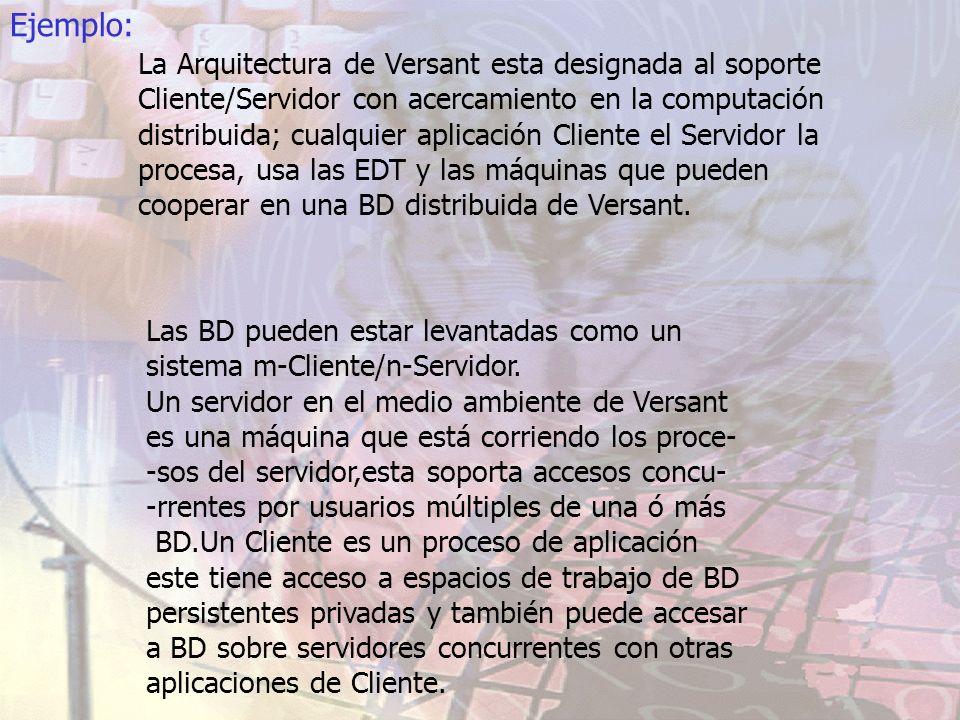 La Arquitectura de Versant esta designada al soporte Cliente/Servidor con acercamiento en la computación distribuida; cualquier aplicación Cliente el