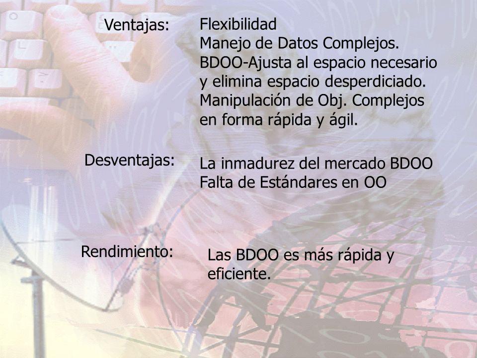 Ventajas: Flexibilidad Manejo de Datos Complejos. BDOO-Ajusta al espacio necesario y elimina espacio desperdiciado. Manipulación de Obj. Complejos en