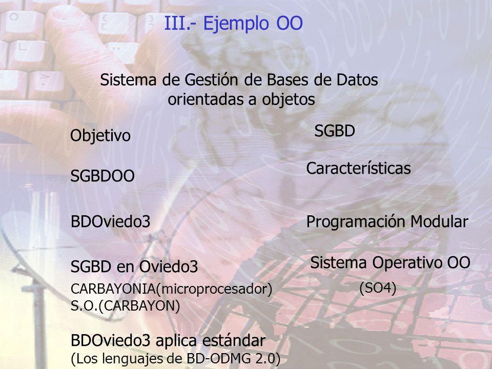 III.- Ejemplo OO Sistema de Gestión de Bases de Datos orientadas a objetos Objetivo Características BDOviedo3Programación Modular SGBD en Oviedo3 Sist