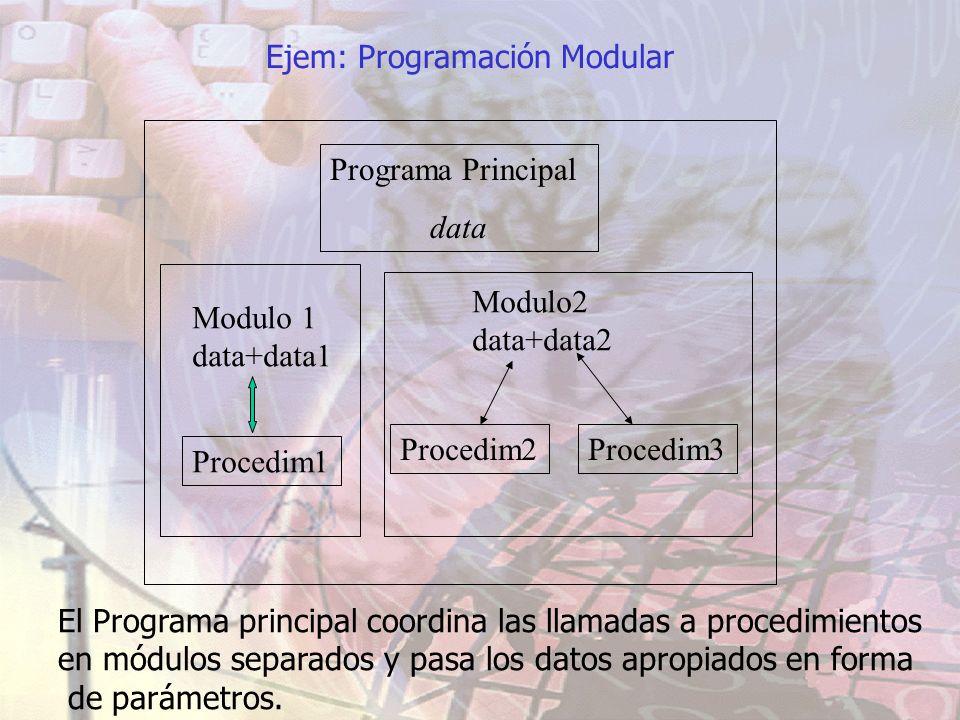 Programa Principal data Modulo 1 data+data1 Procedim1 Modulo2 data+data2 Procedim2Procedim3 El Programa principal coordina las llamadas a procedimient