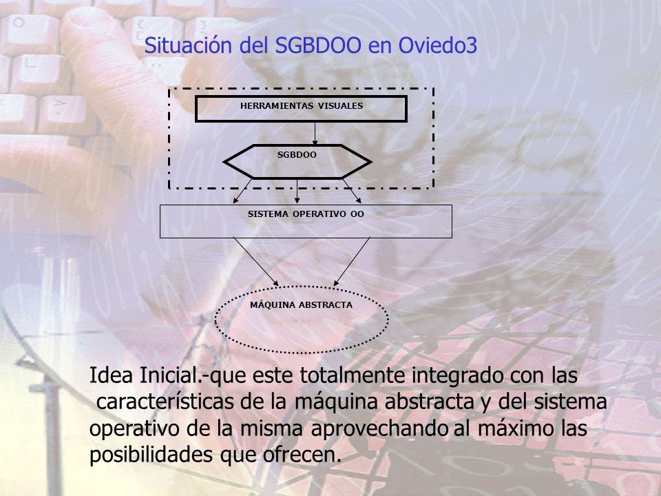 HERRAMIENTAS VISUALES SGBDOO SISTEMA OPERATIVO OO MÁQUINA ABSTRACTA Situación del SGBDOO en Oviedo3 Idea Inicial.-que este totalmente integrado con la