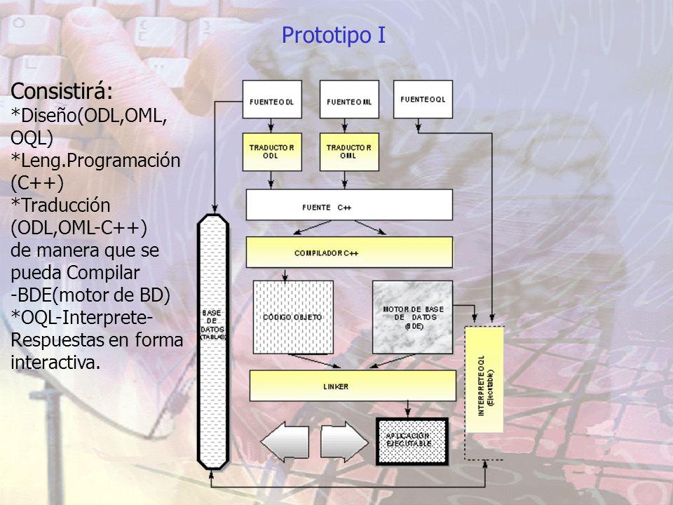 Prototipo I Consistirá: *Diseño(ODL,OML, OQL) *Leng.Programación (C++) *Traducción (ODL,OML-C++) de manera que se pueda Compilar -BDE(motor de BD) *OQ