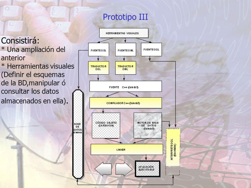 Prototipo III Consistirá: * Una ampliación del anterior * Herramientas visuales (Definir el esquemas de la BD,manipular ó consultar los datos almacena