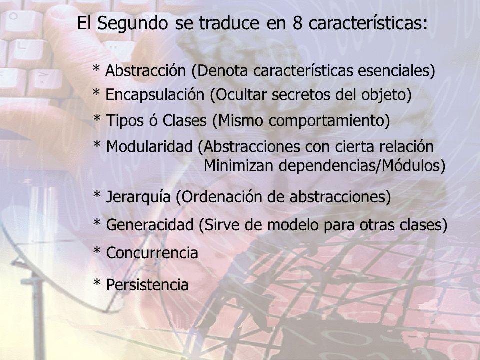 El Segundo se traduce en 8 características: * Abstracción (Denota características esenciales) * Encapsulación (Ocultar secretos del objeto) * Tipos ó