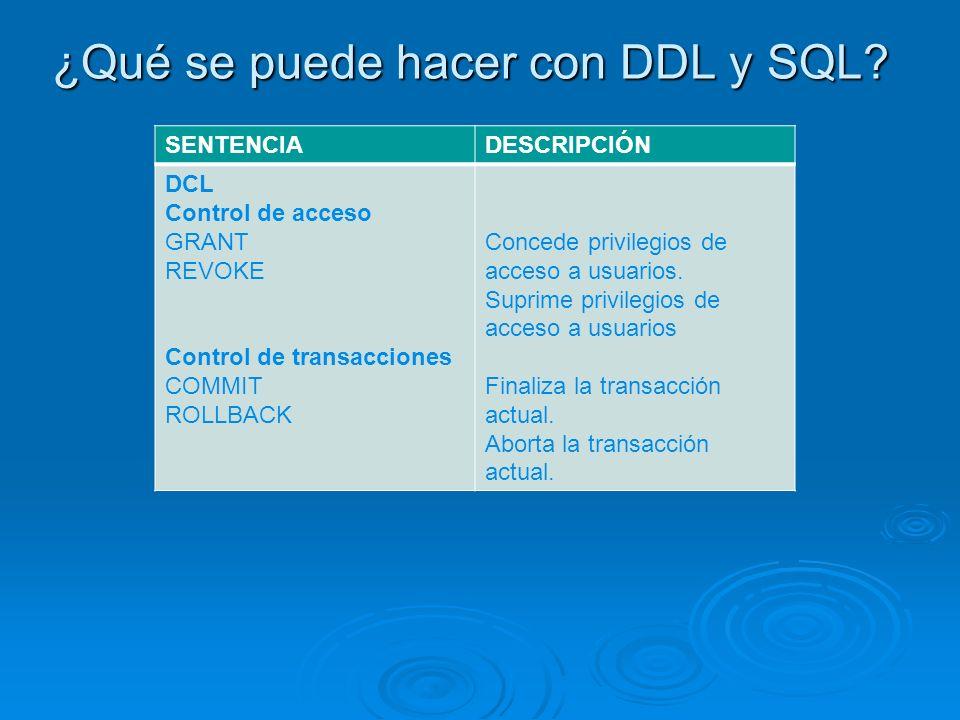 ¿Qué se puede hacer con DDL y SQL? SENTENCIADESCRIPCIÓN DCL Control de acceso GRANT REVOKE Control de transacciones COMMIT ROLLBACK Concede privilegio