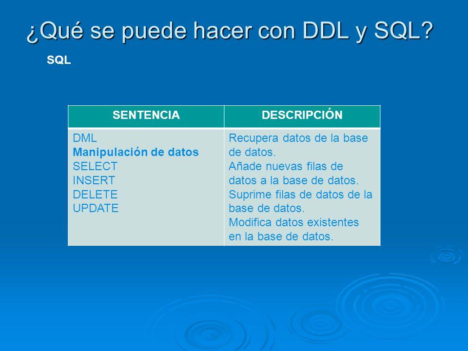 ¿Qué se puede hacer con DDL y SQL? SQL SENTENCIADESCRIPCIÓN DML Manipulación de datos SELECT INSERT DELETE UPDATE Recupera datos de la base de datos.