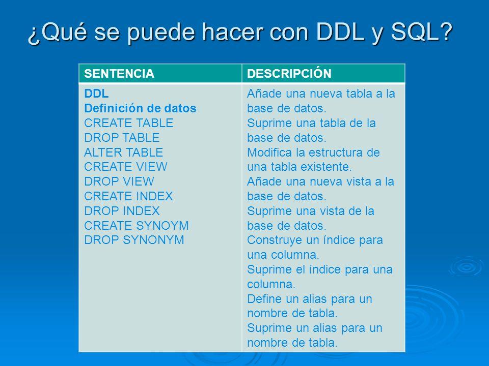 ¿Qué se puede hacer con DDL y SQL? SENTENCIADESCRIPCIÓN DDL Definición de datos CREATE TABLE DROP TABLE ALTER TABLE CREATE VIEW DROP VIEW CREATE INDEX